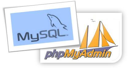 Cara Copy database dalam phpMyAdmin