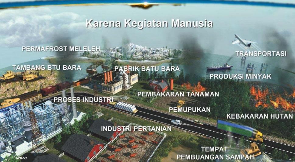 Polusi dikarenakan kegiatan manusia