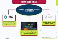 Kuliah Online menuju Cyber University