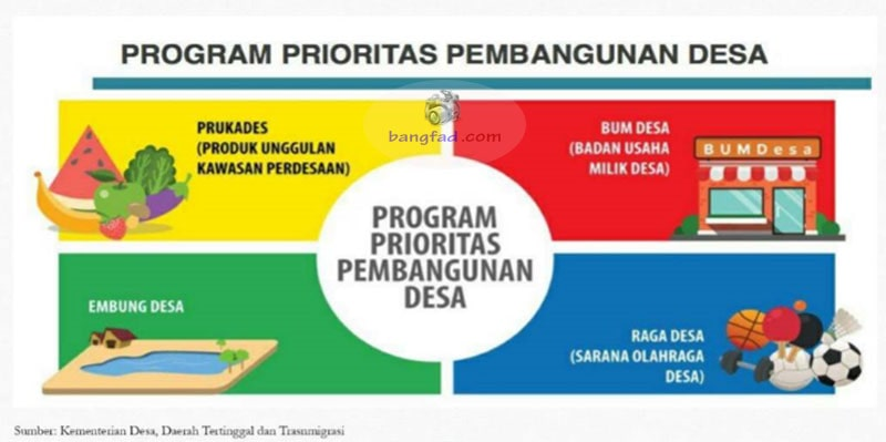 Program Prioritas Pembangunan Desa